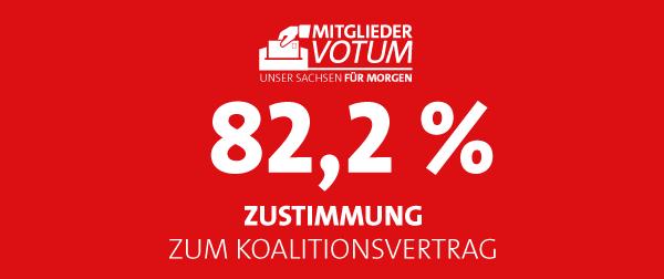 Mitgliedervotum_Verhandlungsticker